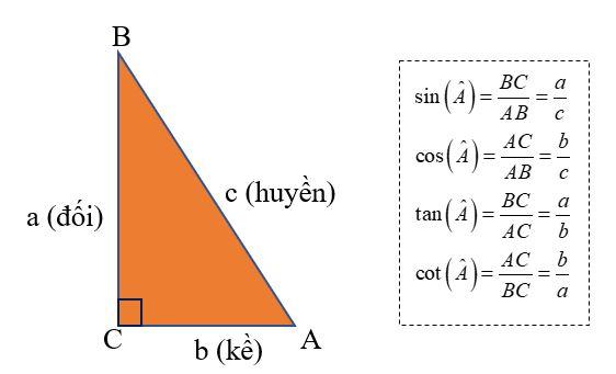 công thức lượng giác trong tam giác vuông
