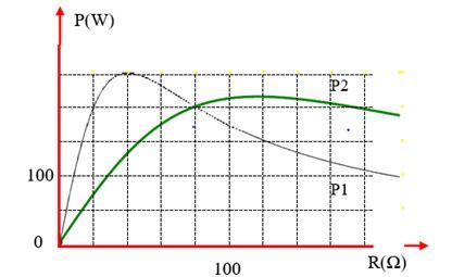 mạch điện xoay chiều rlc mắc nối tiếp